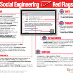Thumbnail of a guide that shows social engineering red flags